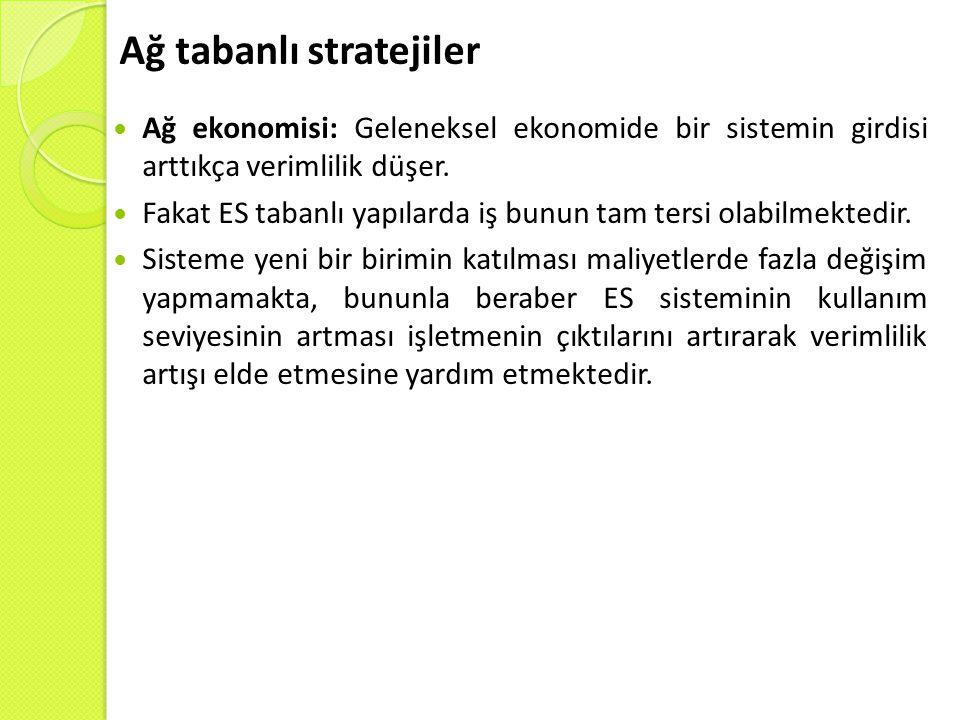 Ağ tabanlı stratejiler  Ağ ekonomisi: Geleneksel ekonomide bir sistemin girdisi arttıkça verimlilik düşer.  Fakat ES tabanlı yapılarda iş bunun tam