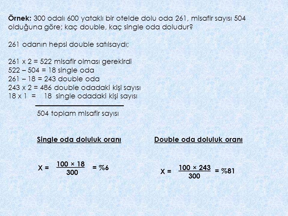Örnek: 300 odalı 600 yataklı bir otelde dolu oda 261, misafir sayısı 504 olduğuna göre; kaç double, kaç single oda doludur.