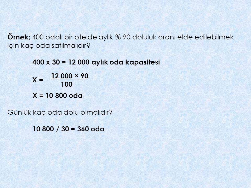 Örnek; 400 odalı bir otelde aylık % 90 doluluk oranı elde edilebilmek için kaç oda satılmalıdır.