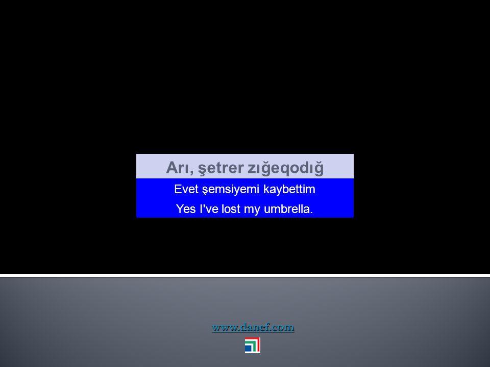 www.danef.com Arı se sı adı ǵ Evet ben Çerkesim. Yes I am Circassian