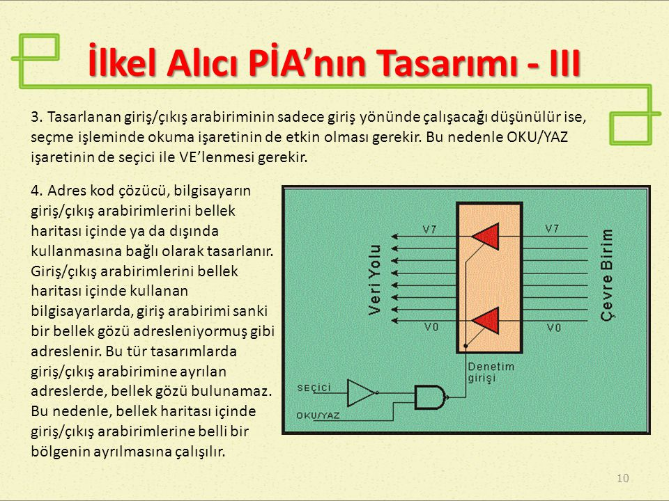İlkel Alıcı PİA'nın Tasarımı - III 10 3.