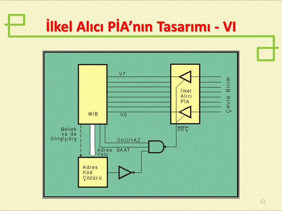 İlkel Alıcı PİA'nın Tasarımı - VI 13