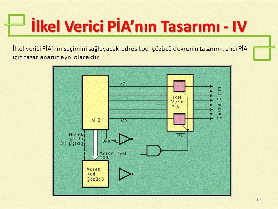 İlkel Verici PİA'nın Tasarımı - IV 17 İlkel verici PİA nın seçimini sağlayacak adres kod çözücü devrenin tasarımı, alıcı PİA için tasarlananın aynı olacaktır.
