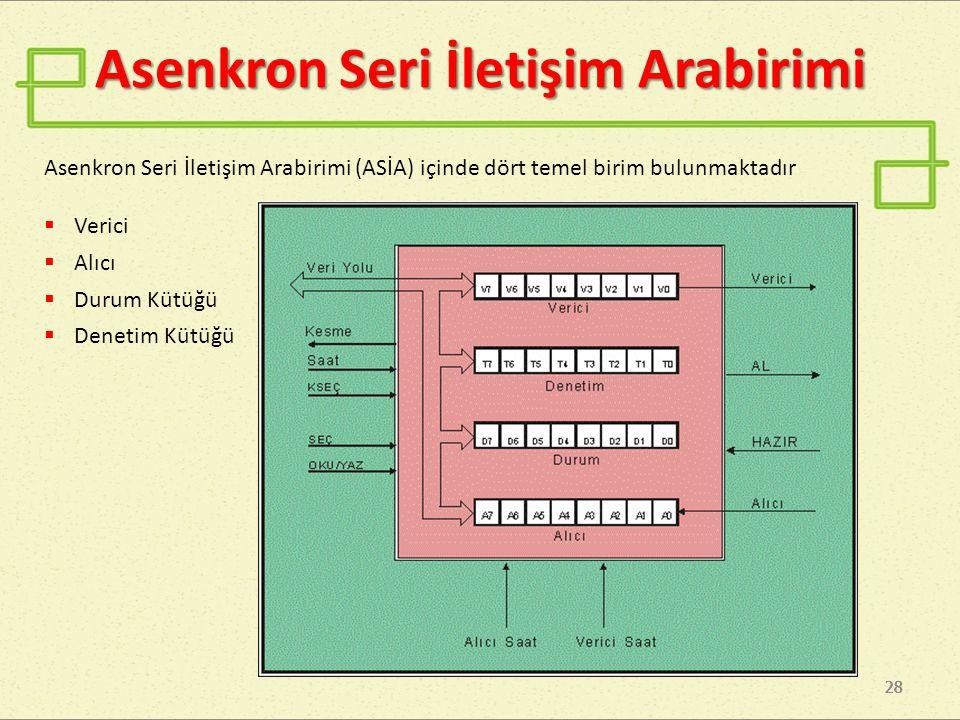28 Asenkron Seri İletişim Arabirimi Asenkron Seri İletişim Arabirimi (ASİA) içinde dört temel birim bulunmaktadır  Verici  Alıcı  Durum Kütüğü  Denetim Kütüğü