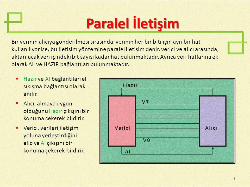 Paralel İletişim 4 Bir verinin alıcıya gönderilmesi sırasında, verinin her bir biti için ayrı bir hat kullanılıyor ise, bu iletişim yöntemine paralel iletişim denir.