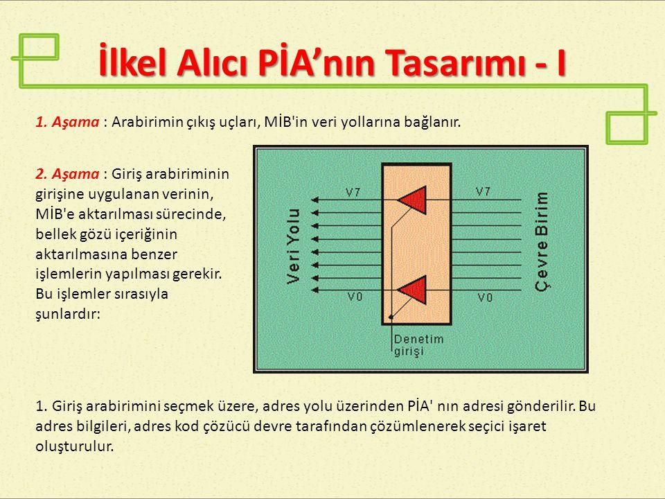 İlkel Alıcı PİA'nın Tasarımı - I 1.