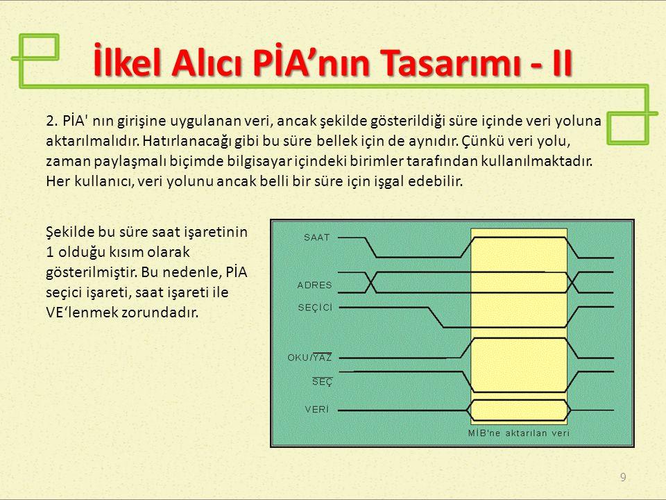 İlkel Alıcı PİA'nın Tasarımı - II 9 2.