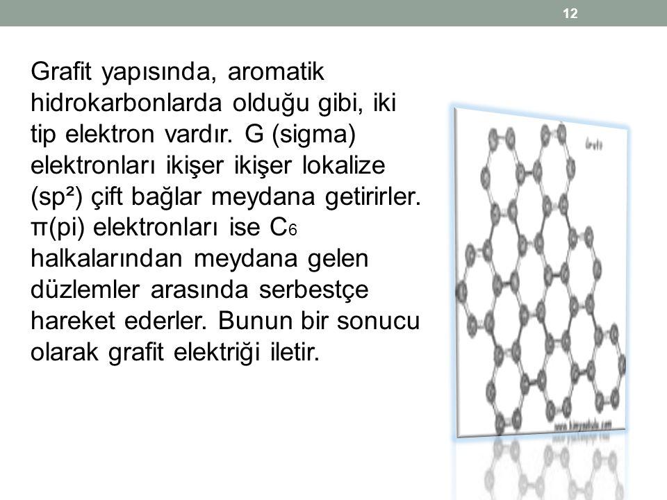 Grafit yapısında, aromatik hidrokarbonlarda olduğu gibi, iki tip elektron vardır. G (sigma) elektronları ikişer ikişer lokalize (sp²) çift bağlar meyd