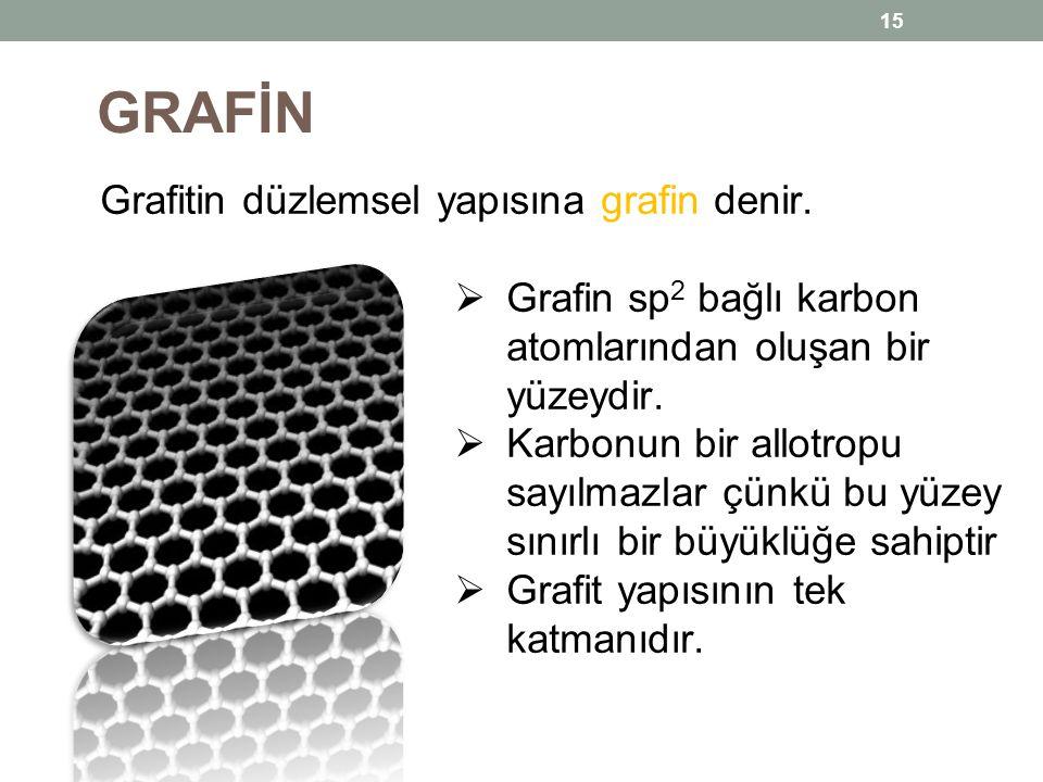 GRAFİN Grafitin düzlemsel yapısına grafin denir.  Grafin sp 2 bağlı karbon atomlarından oluşan bir yüzeydir.  Karbonun bir allotropu sayılmazlar çün