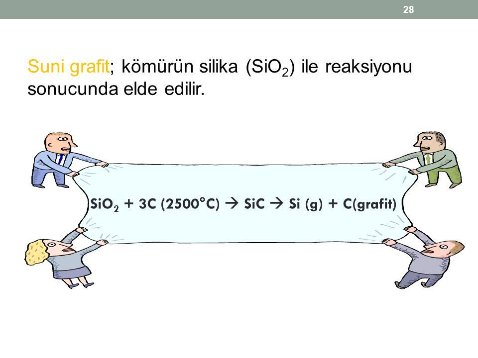 Suni grafit; kömürün silika (SiO 2 ) ile reaksiyonu sonucunda elde edilir. SiO 2 + 3C (2500°C)  SiC  Si (g) + C(grafit) 28