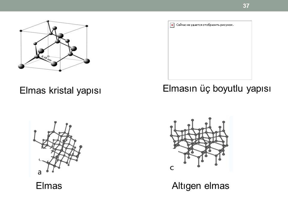 Elmas kristal yapısı Elmasın üç boyutlu yapısı ElmasAltıgen elmas 37