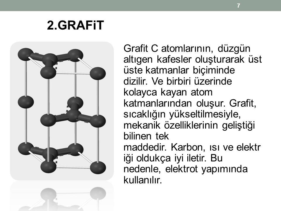 2.GRAFiT Grafit C atomlarının, düzgün altıgen kafesler oluşturarak üst üste katmanlar biçiminde dizilir. Ve birbiri üzerinde kolayca kayan atom katman