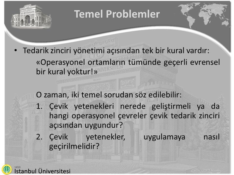 Temel Problemler • Tedarik zinciri yönetimi açısından tek bir kural vardır: «Operasyonel ortamların tümünde geçerli evrensel bir kural yoktur!» O zama