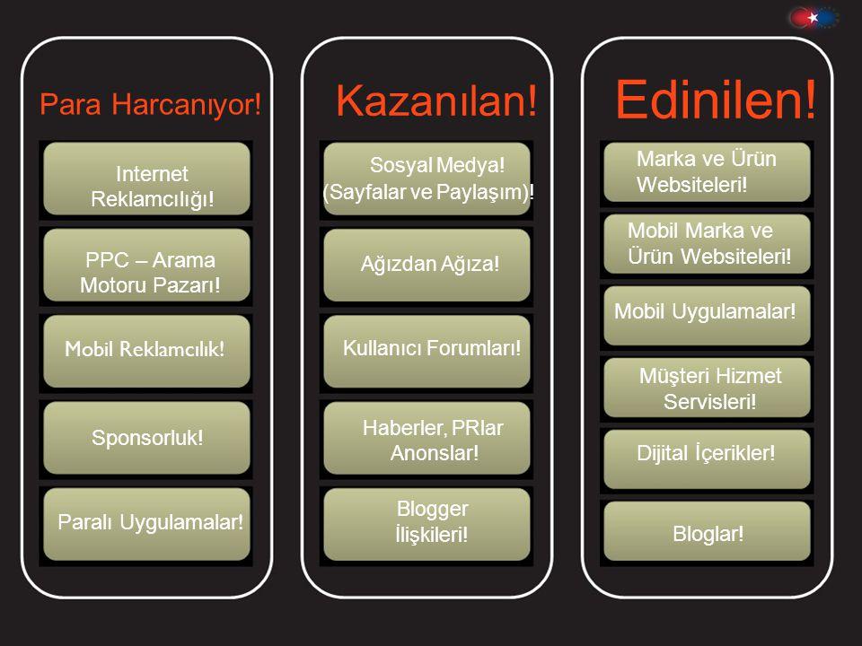 Edinilen .Marka ve Ürün Websiteleri. Mobil Marka ve Ürün Websiteleri.