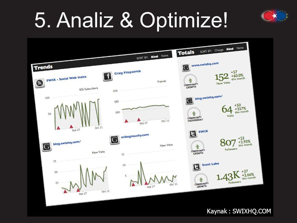 5. Analiz & Optimize ! Kaynak : SWIXHQ.COM