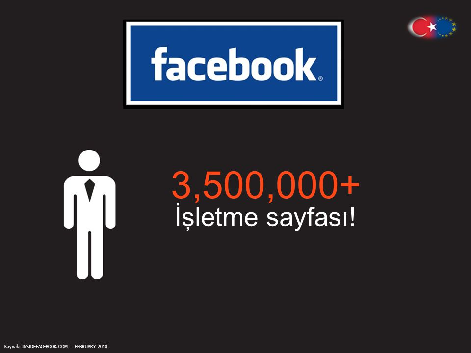 3,500,000 + İşletme sayfası! Kaynak: INSIDEFACEBOOK.COM - FEBRUARY 2010