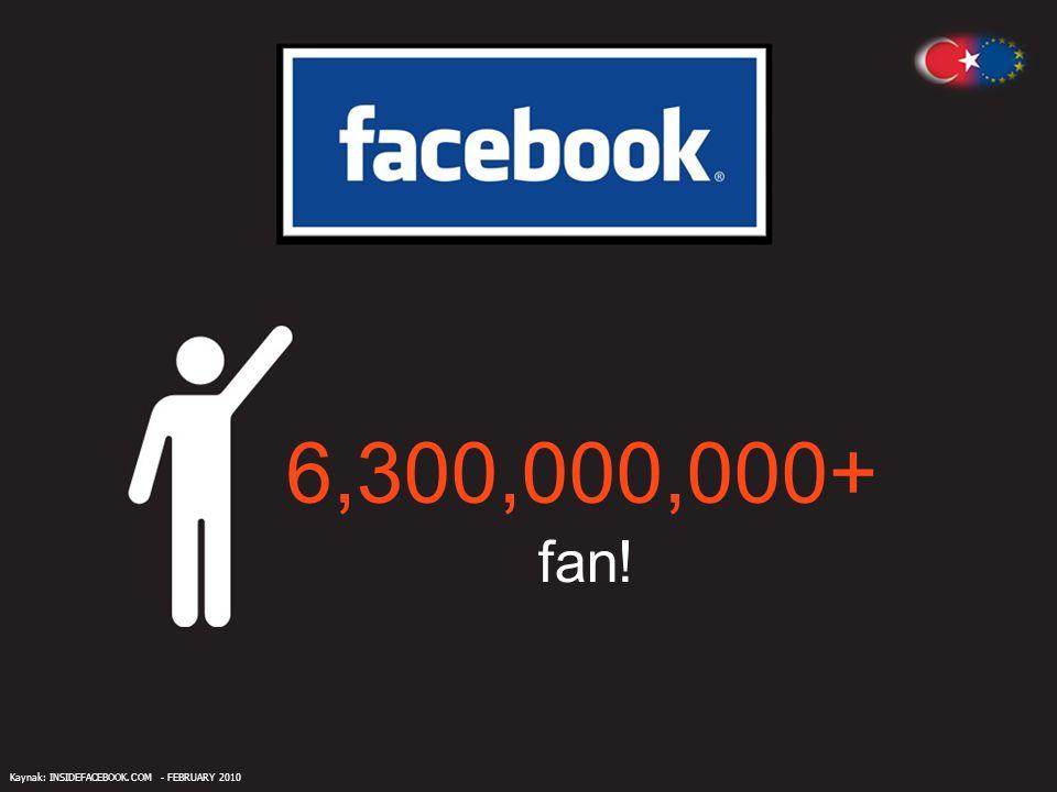 6,300,000,000 + fan ! Kaynak: INSIDEFACEBOOK.COM - FEBRUARY 2010