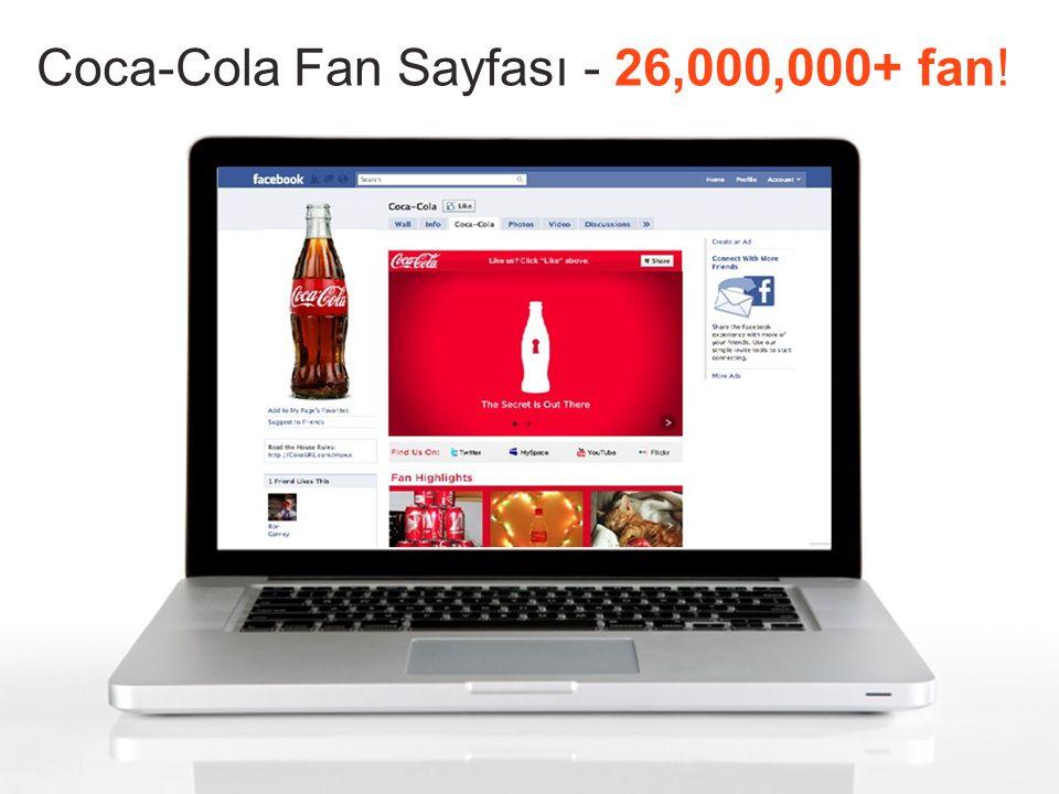 Coca-Cola Fan Sayfası - 26,000,000+ fan !