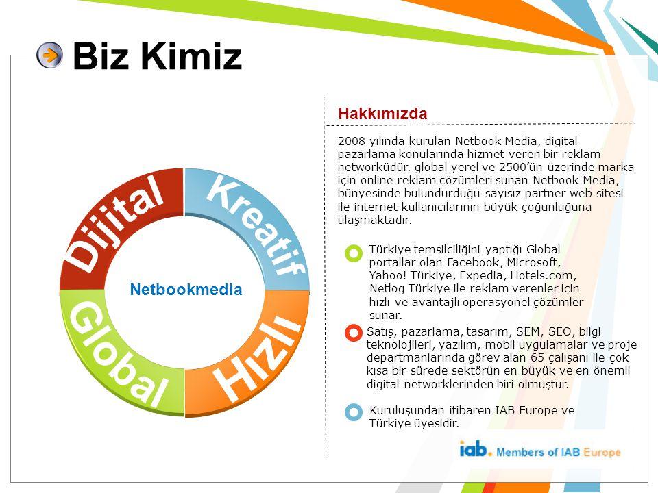Biz Kimiz Hakkımızda 2008 yılında kurulan Netbook Media, digital pazarlama konularında hizmet veren bir reklam networküdür.