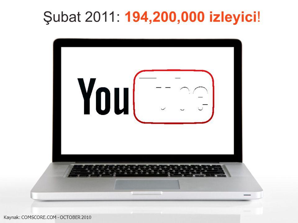 Şubat 2011: 194,200,000 izleyici ! Kaynak: COMSCORE.COM - OCTOBER 2010