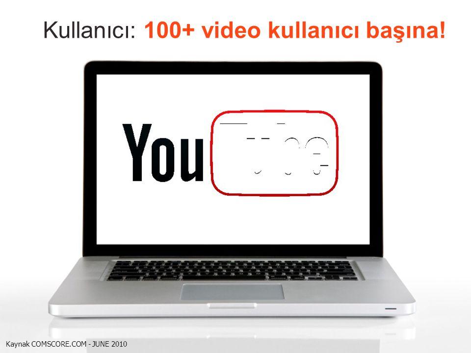 Kullanıcı: 100+ video kullanıcı başına! Kaynak COMSCORE.COM - JUNE 2010