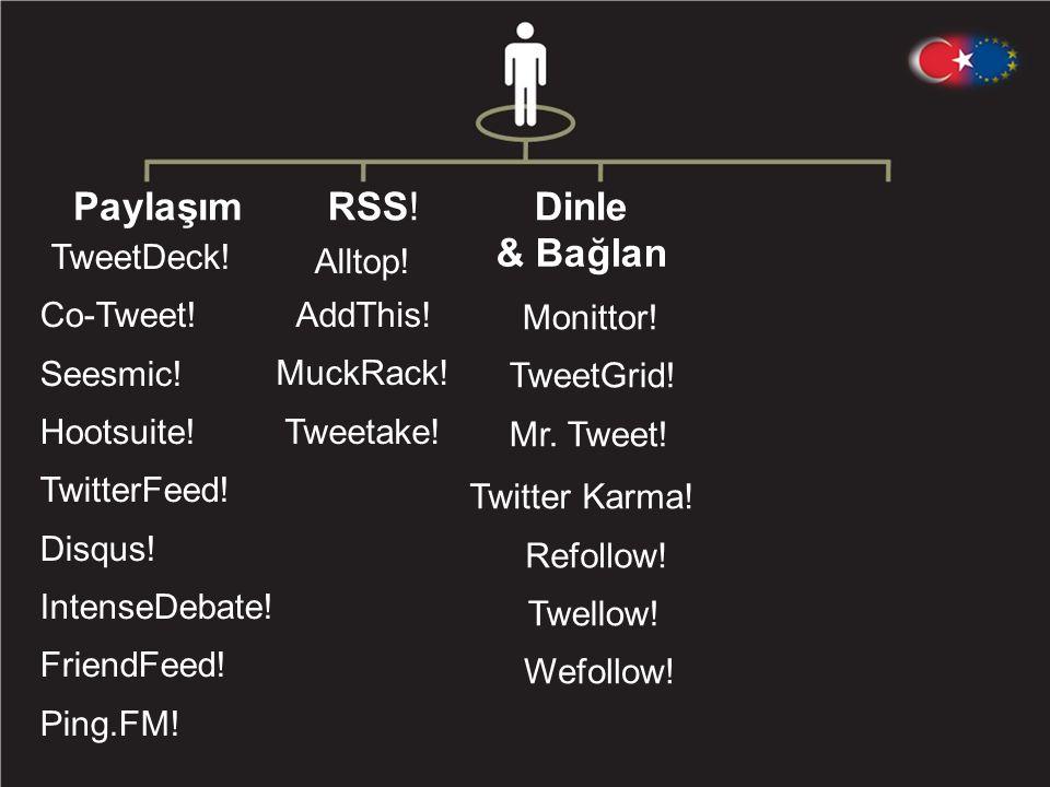 RSS .Alltop . AddThis . MuckRack . Tweetake . Dinle & Bağlan Monittor .