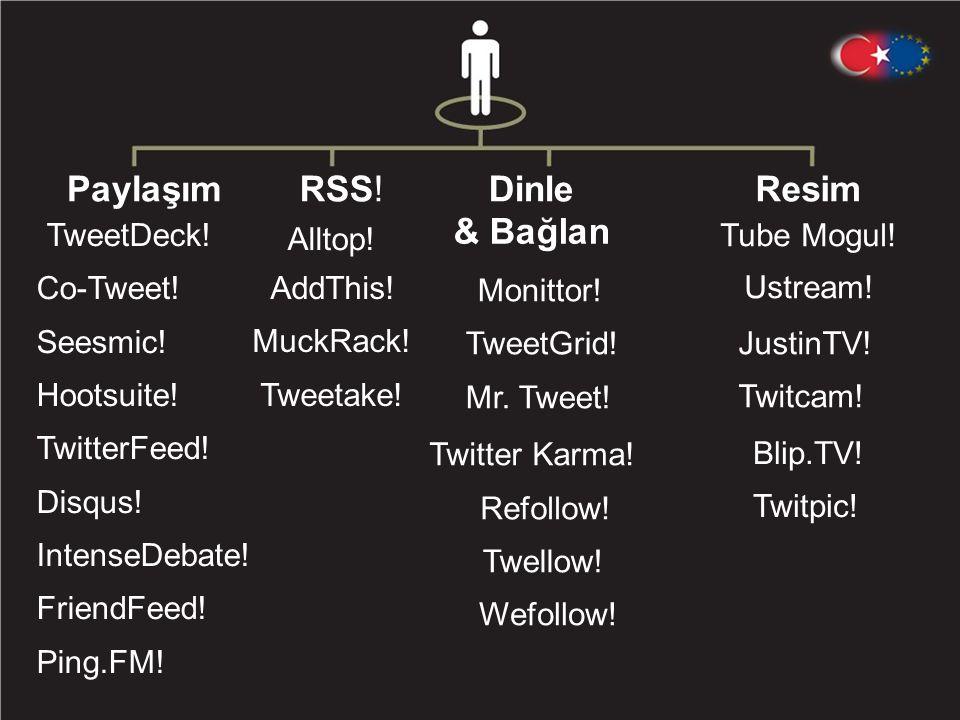 RSS .Alltop . AddThis . MuckRack . Tweetake . Monittor .