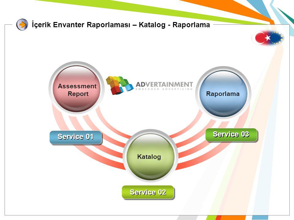 Service 01 Service 02 İçerik Envanter Raporlaması – Katalog - Raporlama Assessment Report Raporlama Katalog Service 03