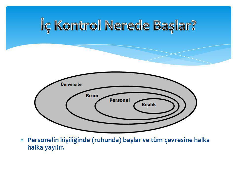  Personelin kişiliğinde (ruhunda) başlar ve tüm çevresine halka halka yayılır.