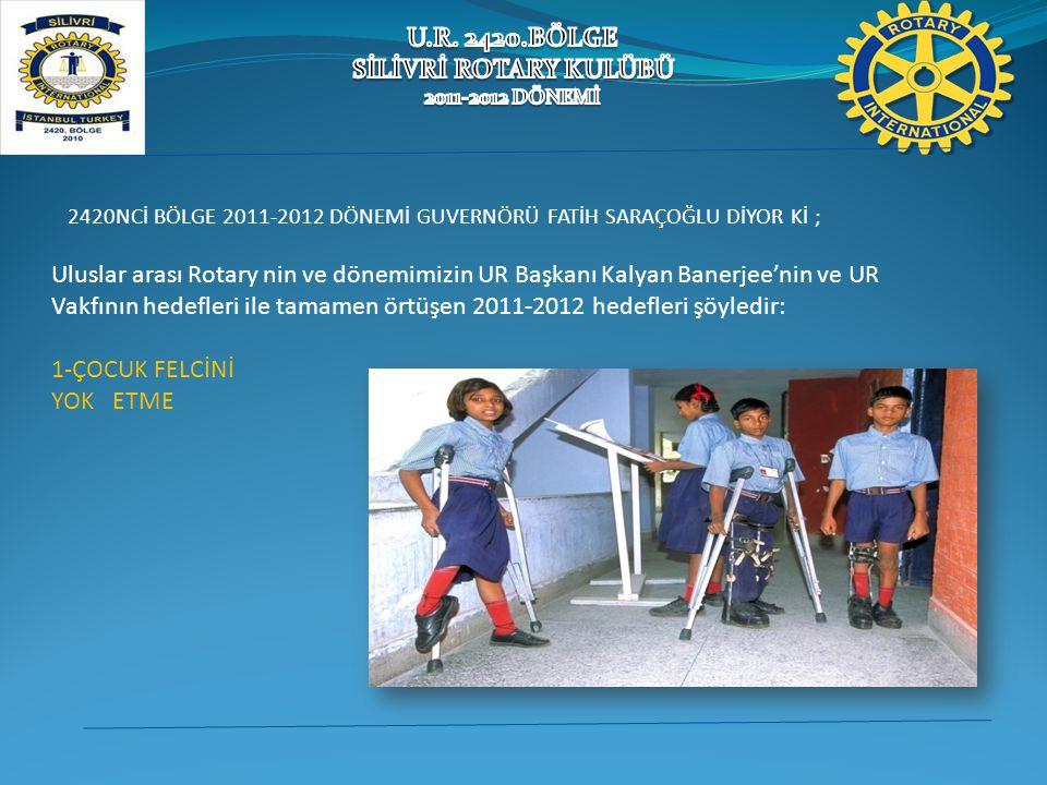 Uluslar arası Rotary nin ve dönemimizin UR Başkanı Kalyan Banerjee'nin ve UR Vakfının hedefleri ile tamamen örtüşen 2011-2012 hedefleri şöyledir: 1-ÇO