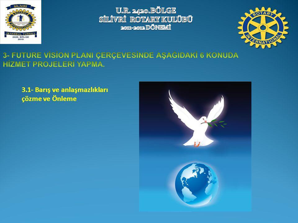 3.1- Barış ve anlaşmazlıkları çözme ve Önleme