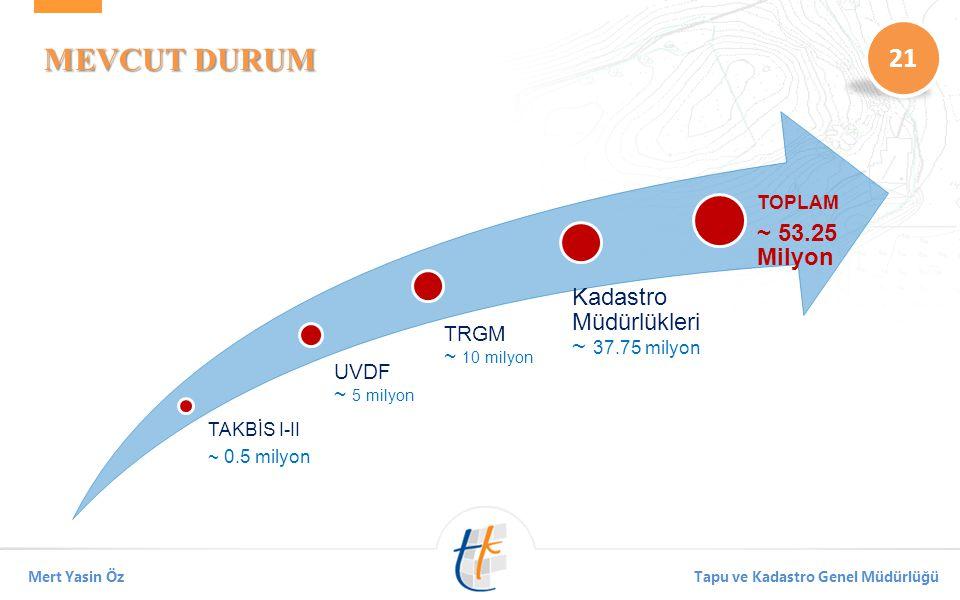 21 Mert Yasin ÖzTapu ve Kadastro Genel Müdürlüğü MEVCUT DURUM TAKBİS I-II ~ 0.5 milyon UVDF ~ 5 milyon TRGM ~ 10 milyon Kadastro Müdürlükleri ~ 37.75 milyon TOPLAM ~ 53.25 Milyon
