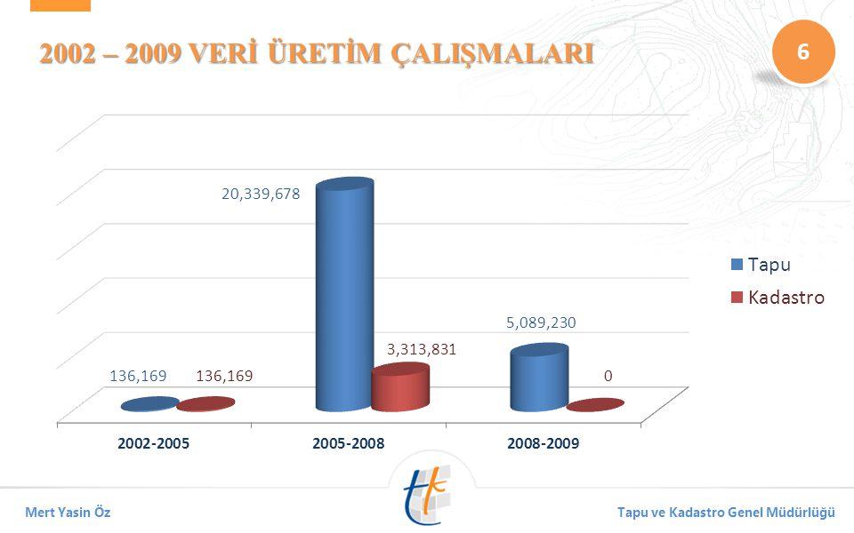 6 Mert Yasin ÖzTapu ve Kadastro Genel Müdürlüğü 2002 – 2009 VERİ ÜRETİM ÇALIŞMALARI
