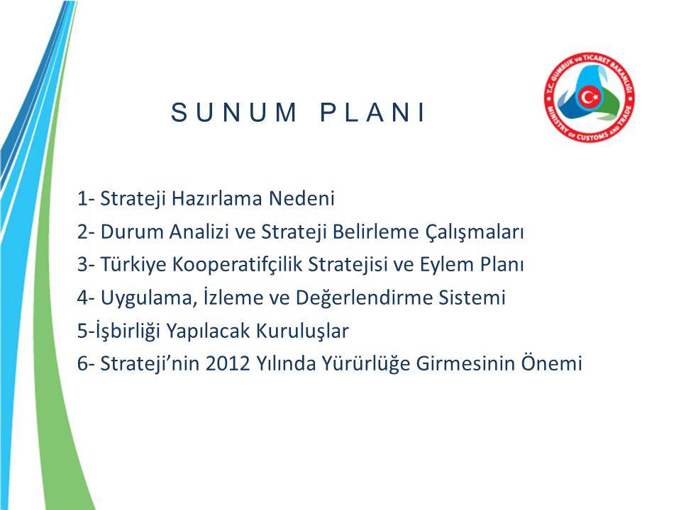 S U N U M P L A N I 1- Strateji Hazırlama Nedeni 2- Durum Analizi ve Strateji Belirleme Çalışmaları 3- Türkiye Kooperatifçilik Stratejisi ve Eylem Pla
