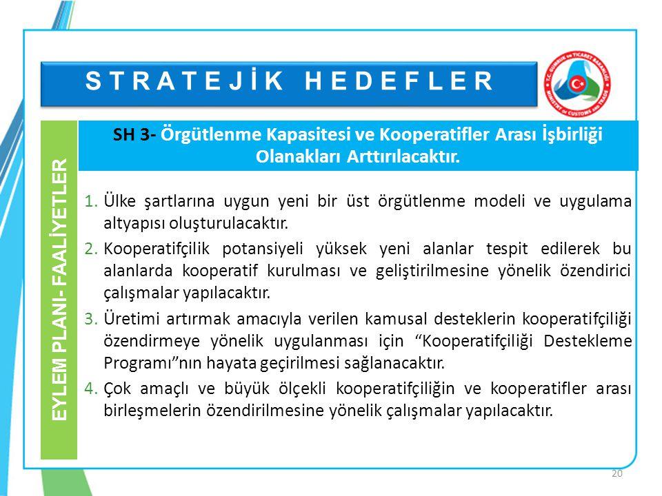 SH 3- Örgütlenme Kapasitesi ve Kooperatifler Arası İşbirliği Olanakları Arttırılacaktır.
