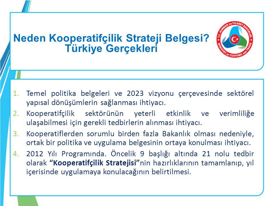 Neden Kooperatifçilik Strateji Belgesi? Türkiye Gerçekleri 1.Temel politika belgeleri ve 2023 vizyonu çerçevesinde sektörel yapısal dönüşümlerin sağla