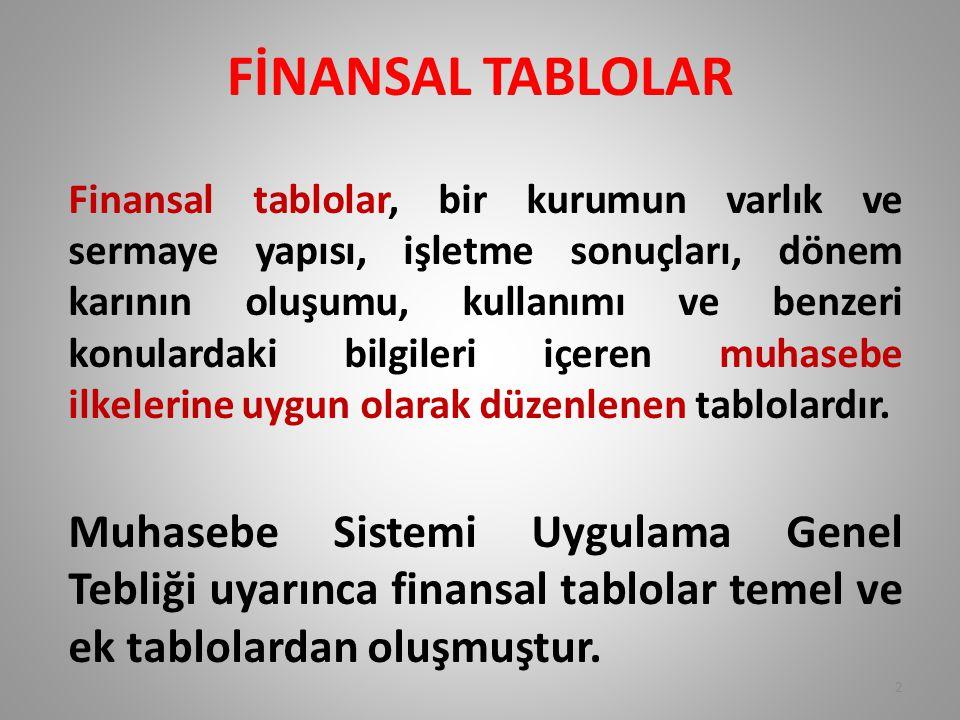 FİNANSAL TABLOLAR Temel Finansal Tablolar: -Bilanço -Gelir Tablosu Ek Finansal Tablolar: - Satışların Maliyeti Tablosu - Kar Dağıtım Tablosu - Öz Kaynaklar Değişim Tablosu - Fon Akım Tablosu - Nakit Akım Tablosu 3