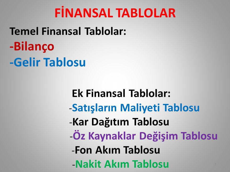 FİNANSAL TABLOLAR Temel Finansal Tablolar: -Bilanço -Gelir Tablosu Ek Finansal Tablolar: - Satışların Maliyeti Tablosu - Kar Dağıtım Tablosu - Öz Kayn