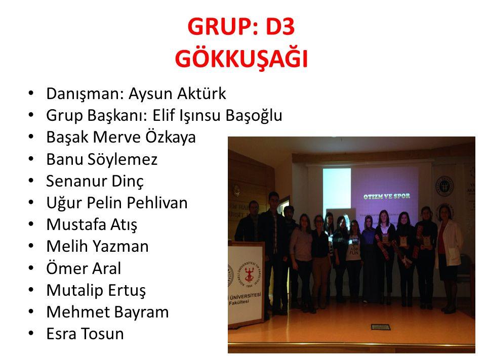 GRUP: D3 GÖKKUŞAĞI • Danışman: Aysun Aktürk • Grup Başkanı: Elif Işınsu Başoğlu • Başak Merve Özkaya • Banu Söylemez • Senanur Dinç • Uğur Pelin Pehli