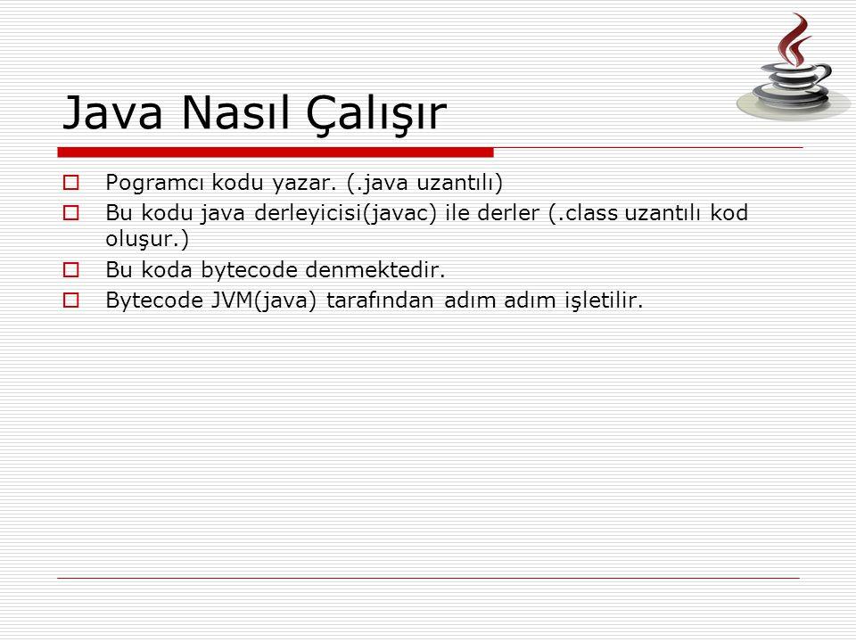  Pogramcı kodu yazar. (.java uzantılı)  Bu kodu java derleyicisi(javac) ile derler (.class uzantılı kod oluşur.)  Bu koda bytecode denmektedir.  B
