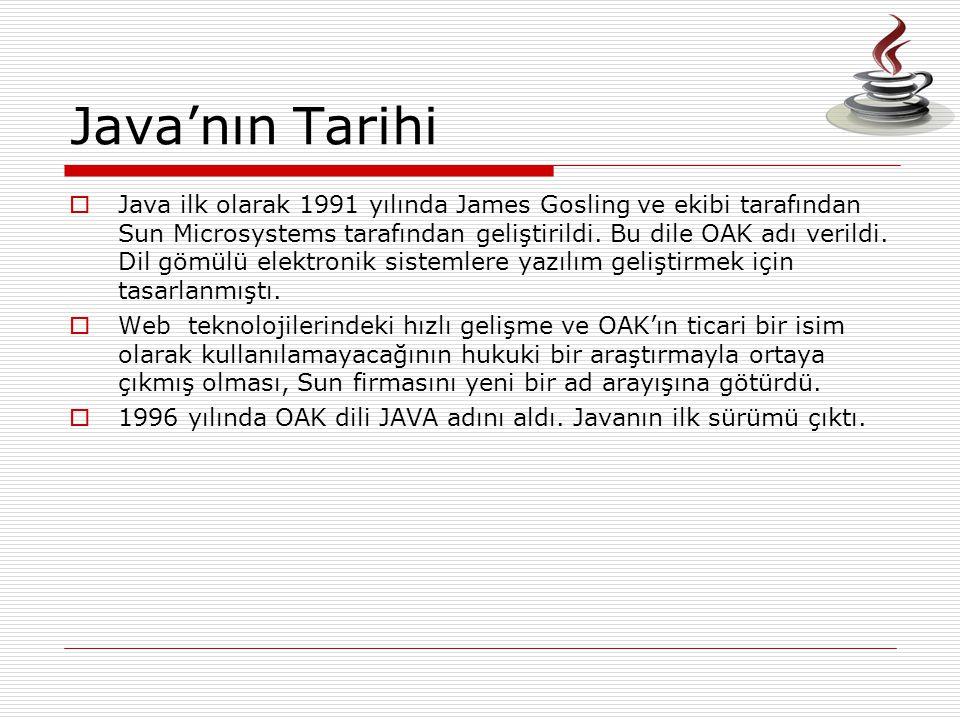 Java'nın Tarihi  Java ilk olarak 1991 yılında James Gosling ve ekibi tarafından Sun Microsystems tarafından geliştirildi. Bu dile OAK adı verildi. Di