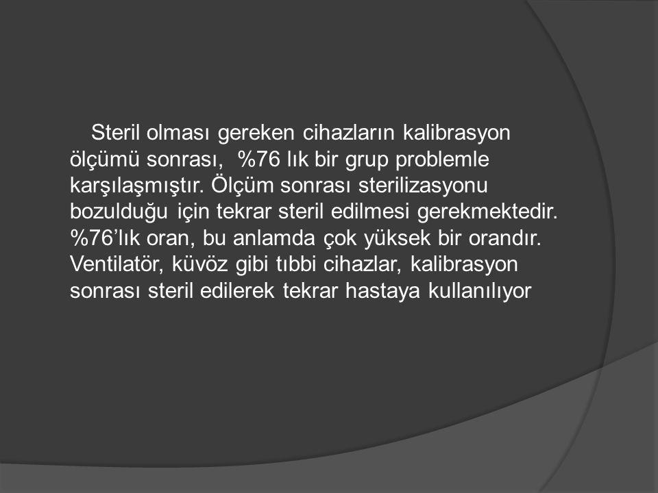 Steril olması gereken cihazların kalibrasyon ölçümü sonrası, %76 lık bir grup problemle karşılaşmıştır.