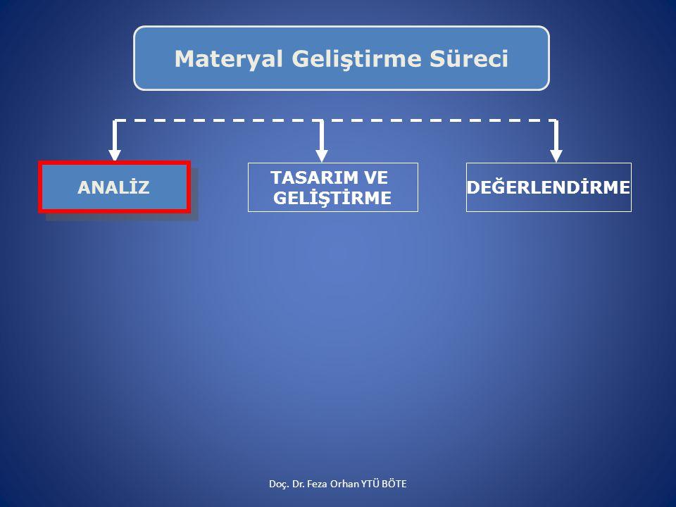 Materyal Geliştirme Süreci ANALİZ TASARIM VE GELİŞTİRME DEĞERLENDİRME Doç. Dr. Feza Orhan YTÜ BÖTE