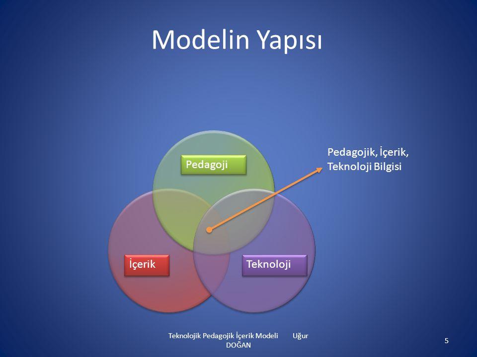 1.Öğrencinin Özellikleri 1. Zihinsel gelişim düzeyi 2.