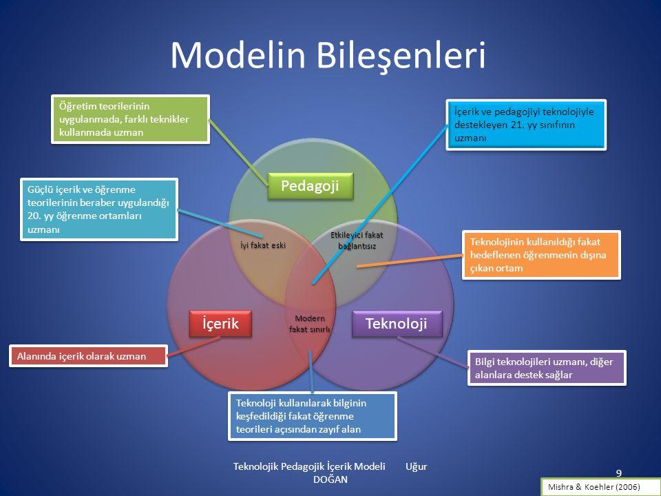Modelin Bileşenleri Teknolojik Pedagojik İçerik Modeli Uğur DOĞAN 9 Pedagoji Teknoloji İçerik Öğretim teorilerinin uygulanmada, farklı teknikler kulla
