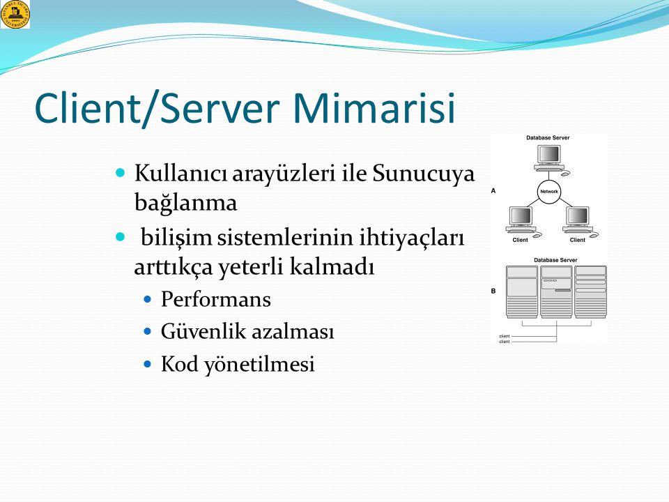 Client/Server Mimarisi  Kullanıcı arayüzleri ile Sunucuya bağlanma  bilişim sistemlerinin ihtiyaçları arttıkça yeterli kalmadı  Performans  Güvenl