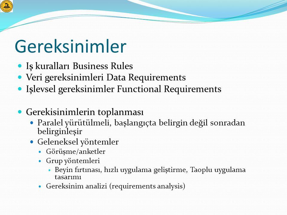 Gereksinimler  Iş kuralları Business Rules  Veri gereksinimleri Data Requirements  Işlevsel gereksinimler Functional Requirements  Gerekisinimleri