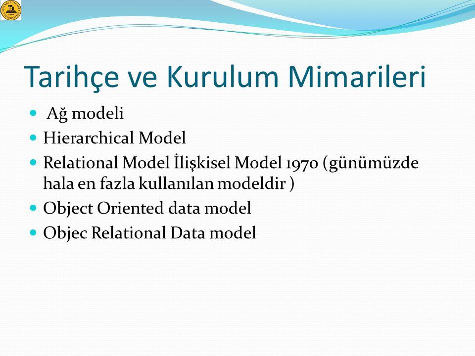 Tarihçe ve Kurulum Mimarileri  Ağ modeli  Hierarchical Model  Relational Model İlişkisel Model 1970 (günümüzde hala en fazla kullanılan modeldir )
