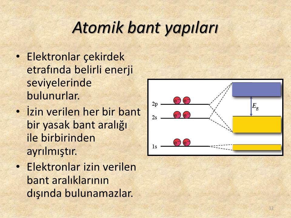 Atomik bant yapıları • Elektronlar çekirdek etrafında belirli enerji seviyelerinde bulunurlar. • İzin verilen her bir bant bir yasak bant aralığı ile