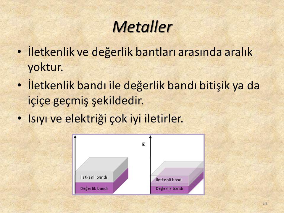 Metaller • İletkenlik ve değerlik bantları arasında aralık yoktur. • İletkenlik bandı ile değerlik bandı bitişik ya da içiçe geçmiş şekildedir. • Isıy